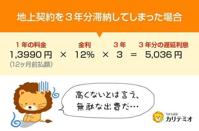 NHK 3年 滞納