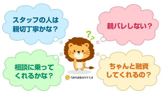 学生ローン キャンパス 評判口コミ