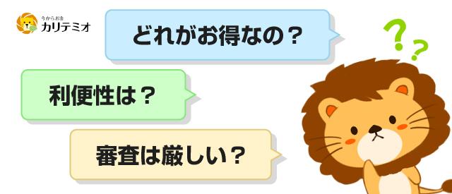 学生ローン フレンド田 返済シミュレーション